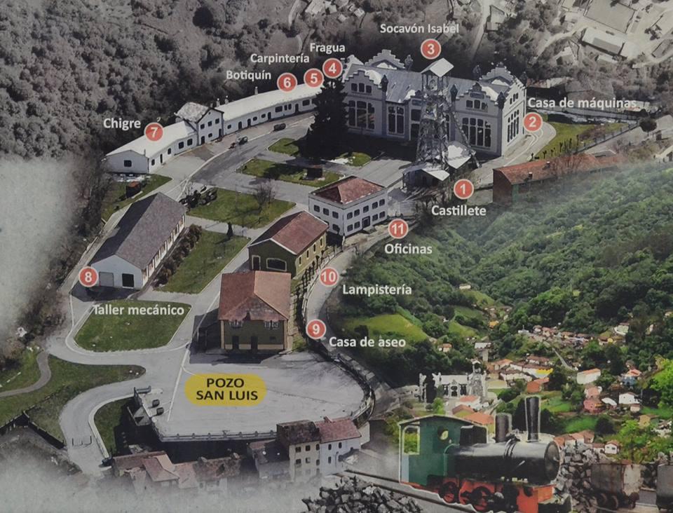 Esquema ecomuseo del Valle del Samuño La Nueva Langreo